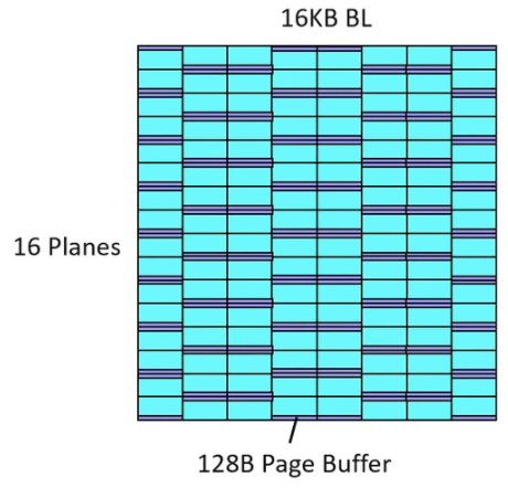 X-NAND flash architecture