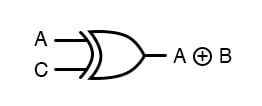 Developing a symbol to represent this logic gate for XOR Gate.