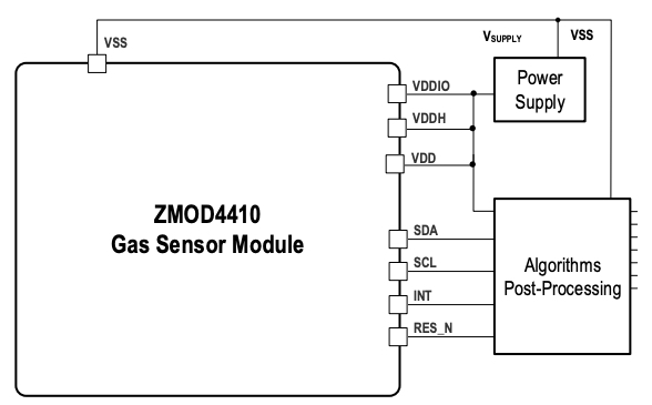 ZMOD4410 application circuit
