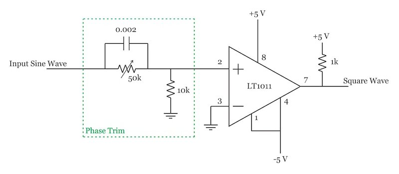 Zero-crossing detector in a synchronous demodulator