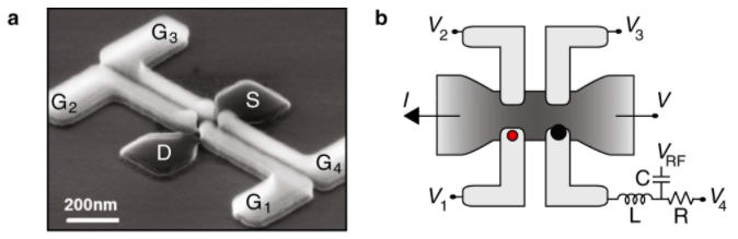 a) SEM image of the device fabrication. b) Device schematic