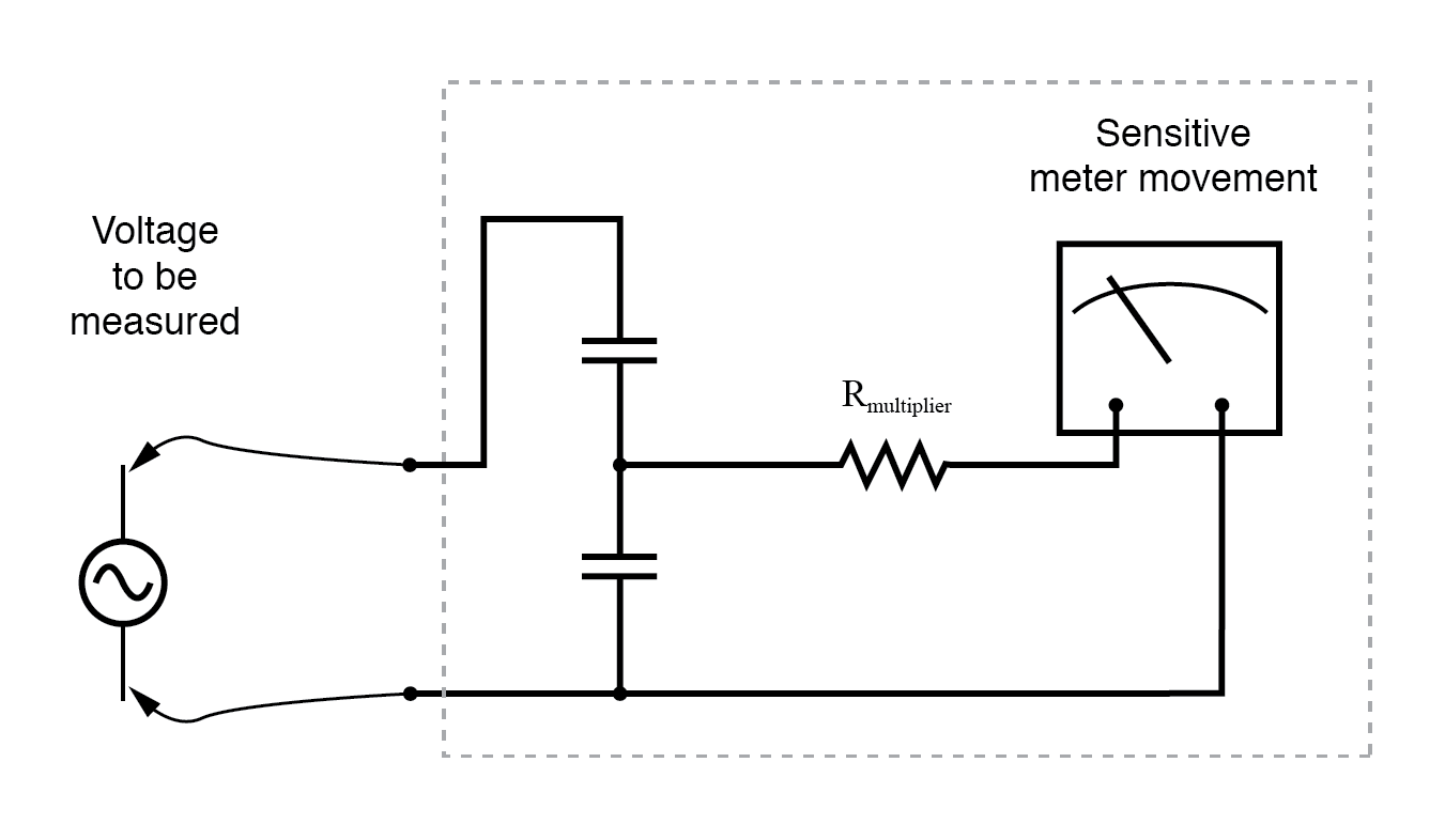 AC Voltmeters and Ammeters | AC Metering Circuits ... on