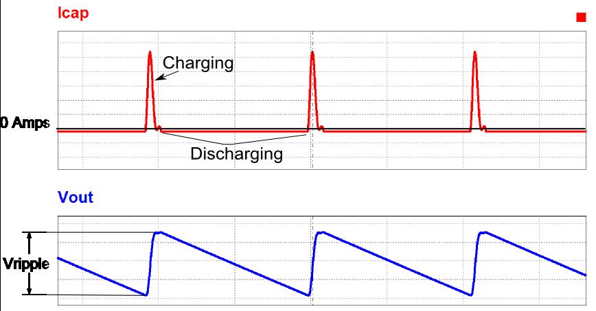 电容器的充电和放电电流