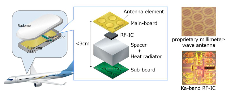 Mitsubishi Electric's active electronically steered array antenna