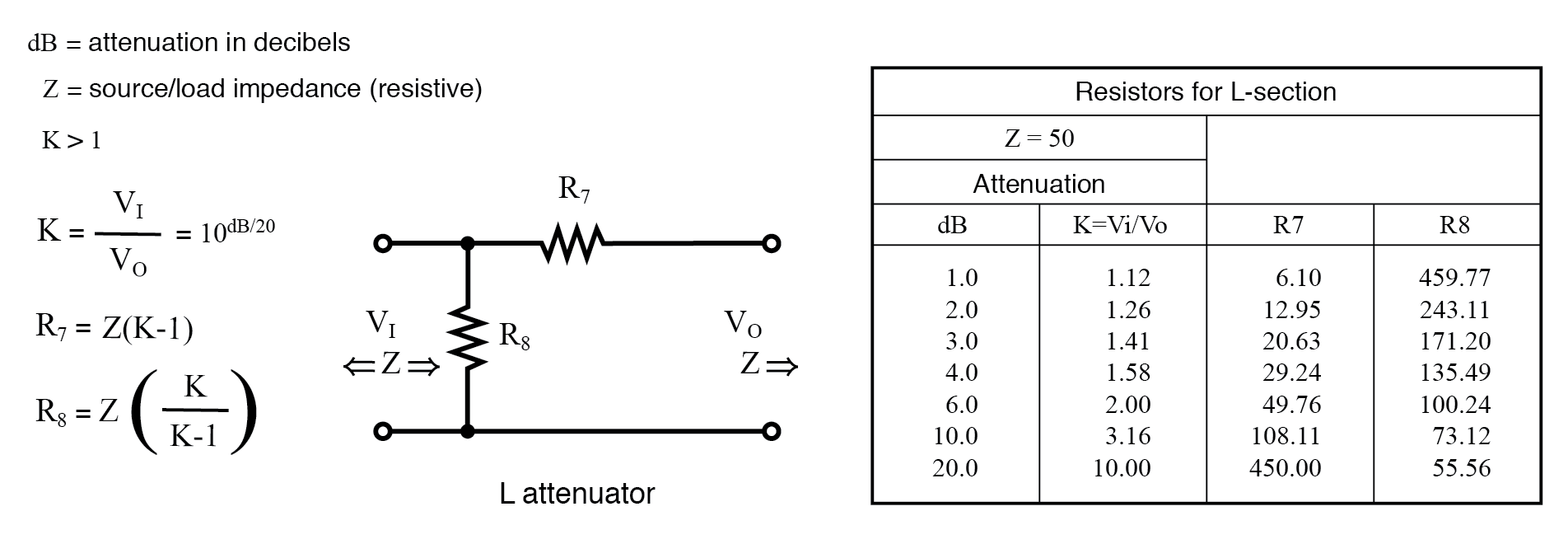 Alternate form L-section attenuator table for 50 Ω source and load impedance.
