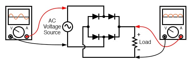 Alternative layout style for Full-wave bridge rectifier.