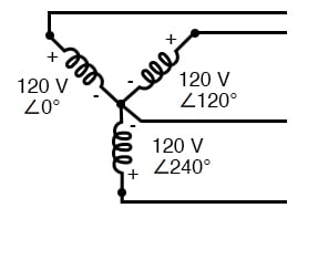 """Alternator """"Y"""" configuration."""