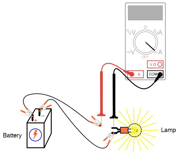 how to use an ammeter to measure current  basic concepts