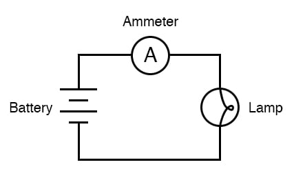 [NRIO_4796]   How to Use an Ammeter to Measure Current | Basic Concepts and Test  Equipment | Electronics Textbook | Wiring Diagram For Electric Meter Lamps |  | All About Circuits
