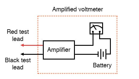 amplified voltmeter