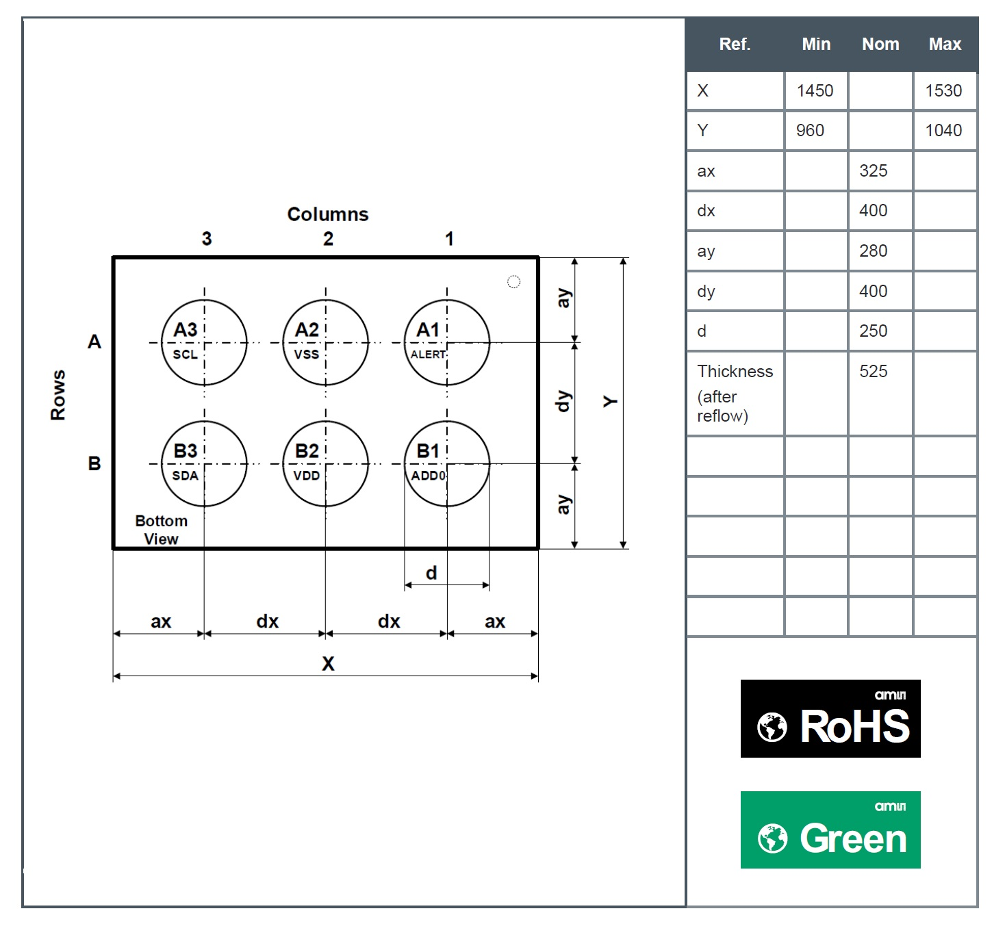 ... (according to ams) temperature-sensing solution requires no user calibration or linearization uses an IC interface and provides 12 bits of resolution.  sc 1 st  All About Circuits & Cold Storage and Cold Chain Monitoring: A Highly Accurate Digital ...