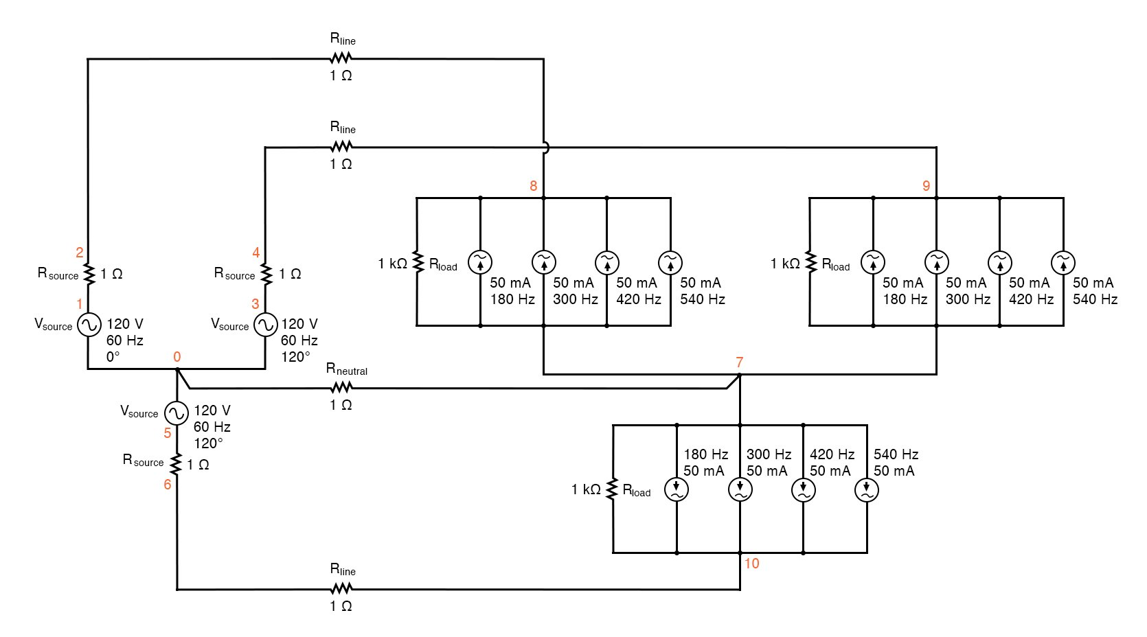 "SPICE circuit: analysis of ""line current"" and ""neutral current"", Y-Y source/load 4-wire system with harmonics."