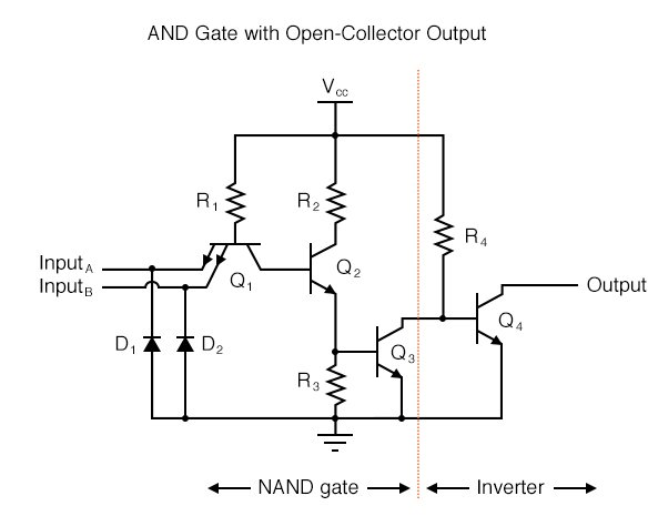 AND Gate with Open-Collector Output
