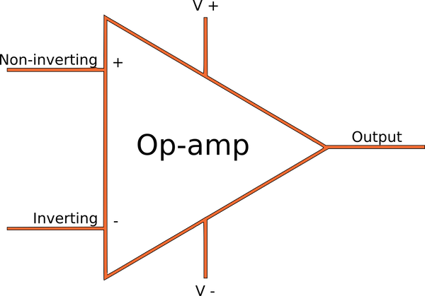 Example of an Op-amp.