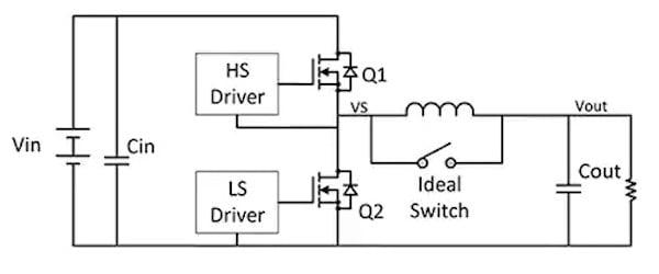 A buck regulator with ZVS implementation.