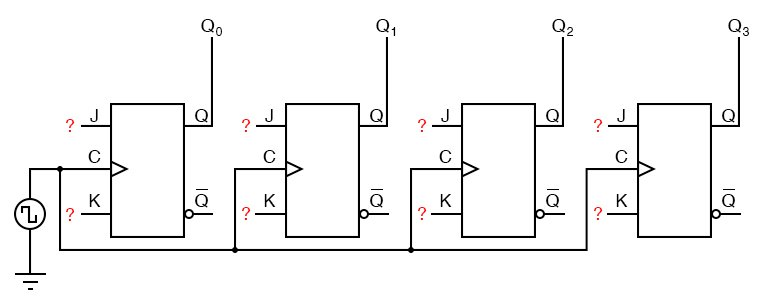 The only way we can build such a counter circuit from J-K flip-flops is to connect all the clock inputs together.