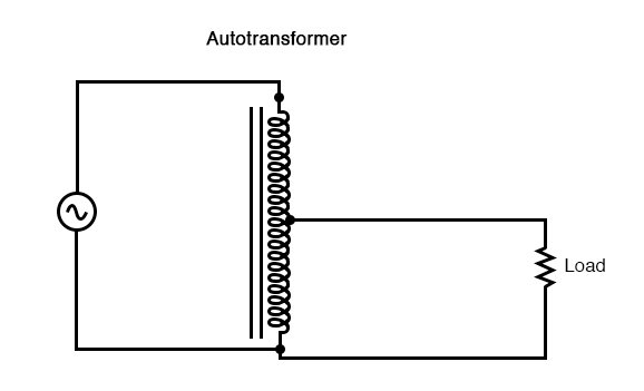 This autotransformer steps the voltage down with a single copper-saving tapped winding.