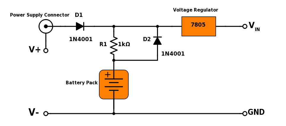 create your own battery backup power suppliesif you are powering an arduino or similar microcontroller, you should keep in mind that the vin pin and the dc power connector are already connected to an