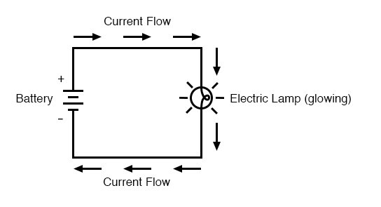 battery lamp current flow