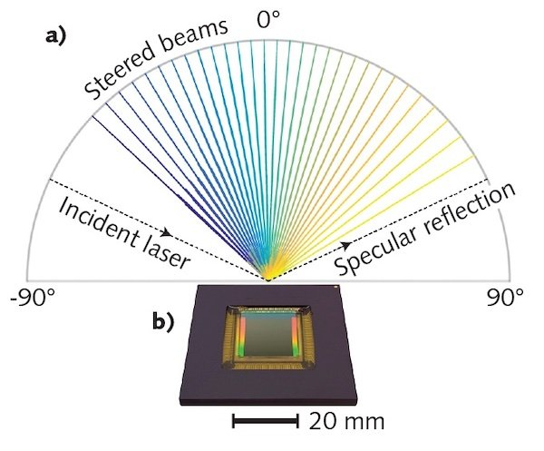 Radiation patterns from an LCM chip.