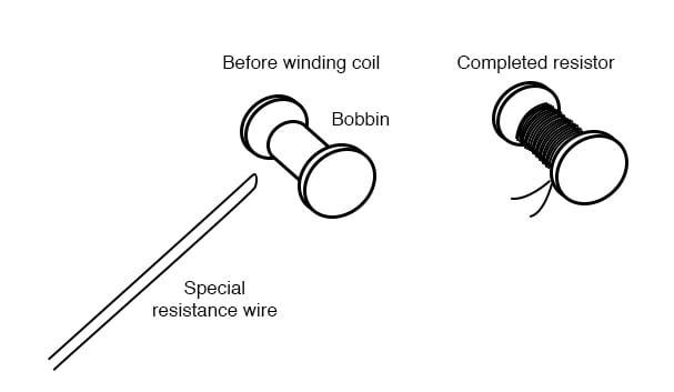 Wondrous Creating Custom Calibration Resistances Dc Metering Circuits Wiring 101 Tzicihahutechinfo