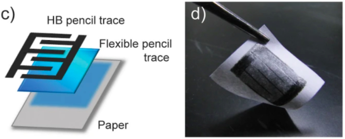 A bilayer chemiresistor with multiple pencil trace layers