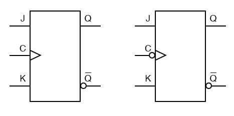 Block symbol for J-K flip flops