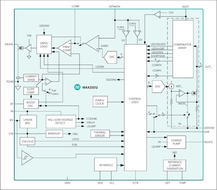 Block diagram for MAX25512.