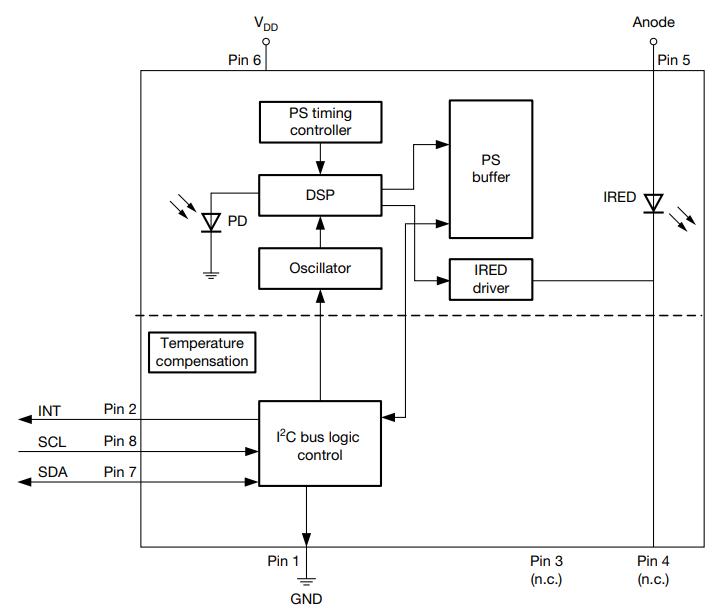 block diagram of the Vishay VCNL36821S4