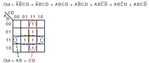 [DIAGRAM_38IS]  Larger 4-variable Karnaugh Maps | Karnaugh Mapping | Electronics Textbook | K Map Logic Diagram |  | All About Circuits