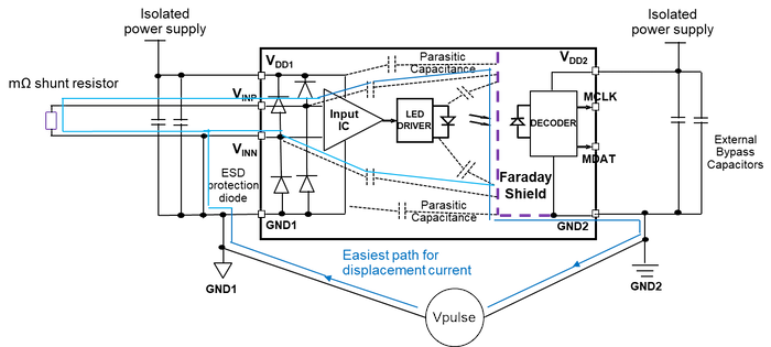 Figure 6. Various parasitic capacitance paths formed between the wirebonds of the input circuitry / input leadframe to the Faraday shield of Broadcom optocoupler.