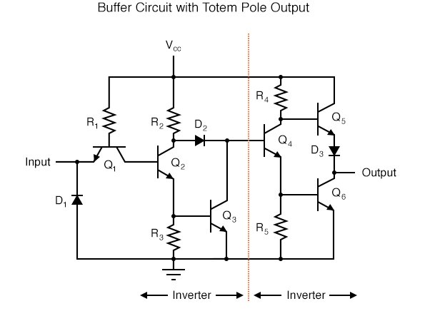 Schematic Diagram with Totem Pole Output Transistors