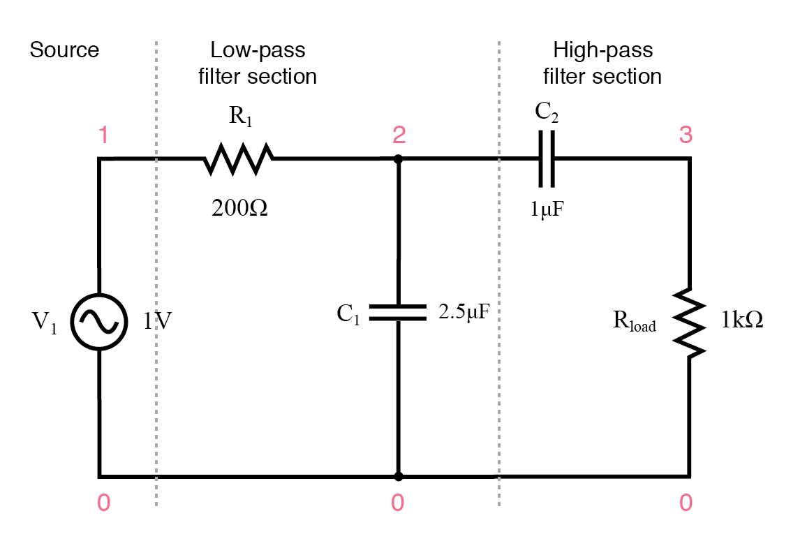 Band-pass Filters | Filters | Electronics Textbook