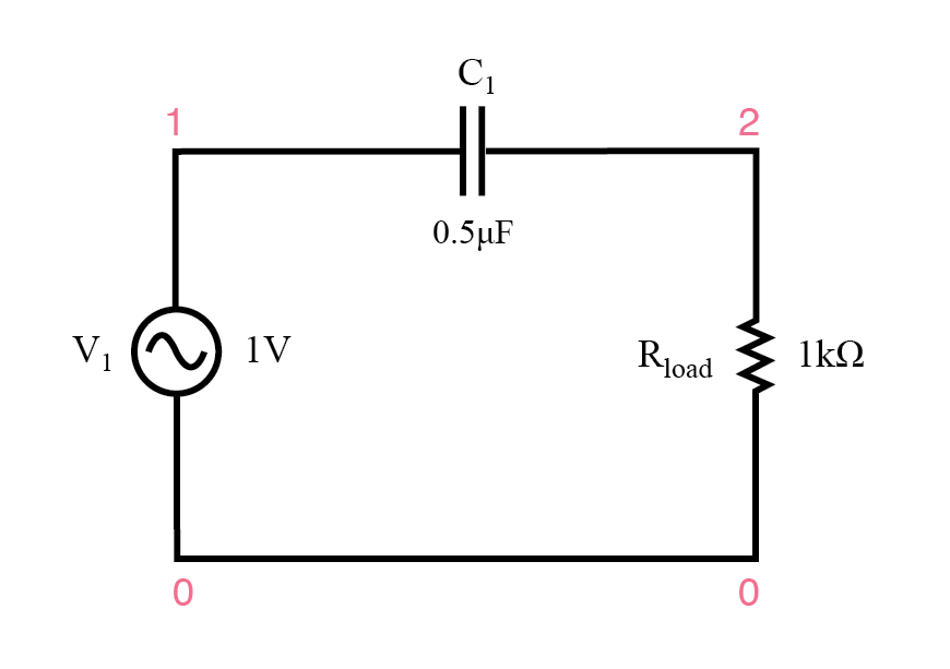 High-pass Filters | Filters | Electronics Textbook
