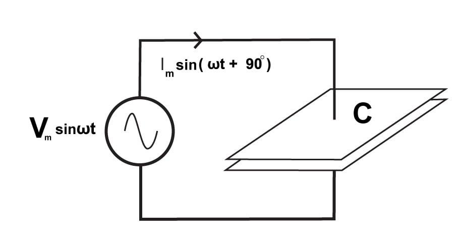 capacitor impedance calculator