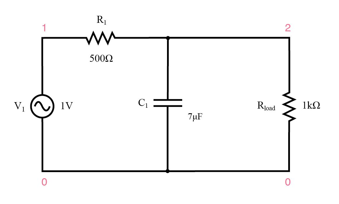 Low-pass Filters | Filters | Electronics Textbook