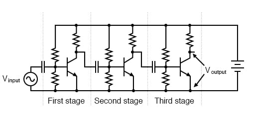 Capacitor coupled three stage common-emitter amplifier.
