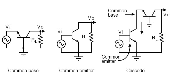 The cascode amplifier is combined common-emitter and common-base. This is an AC circuit equivalent with batteries and capacitors replaced by short circuits.