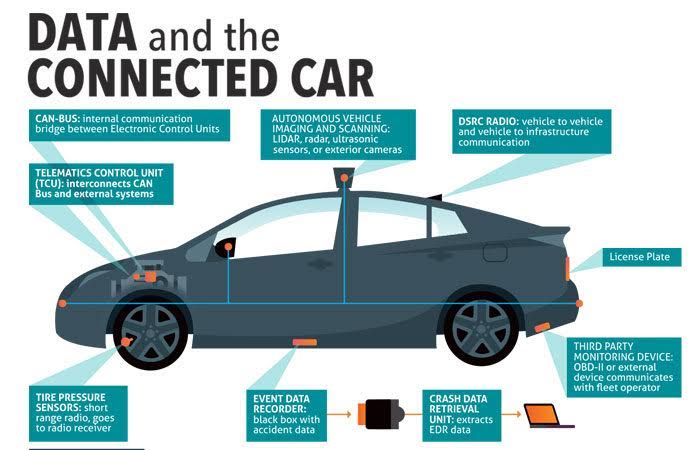 Modern cars produce exorbitant amounts of data.