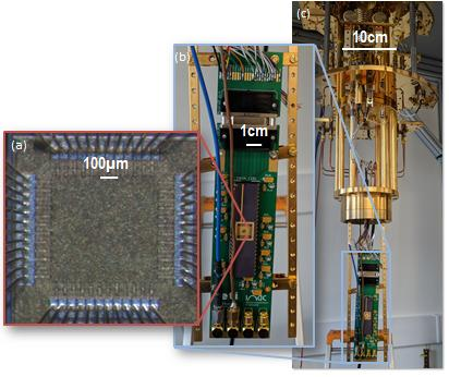 quantum integrated circuit