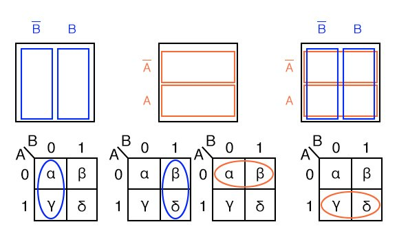 [SCHEMATICS_48EU]  Karnaugh Maps, Truth Tables, and Boolean Expressions | Karnaugh Mapping |  Electronics Textbook | K Map Logic Diagram |  | All About Circuits