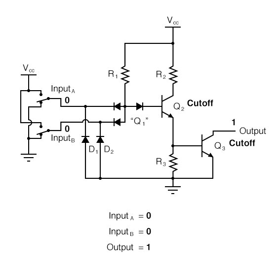 Circuit Illustration for Input States Diagram 1