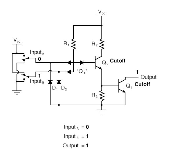 Circuit Illustration for Input States Diagram 2