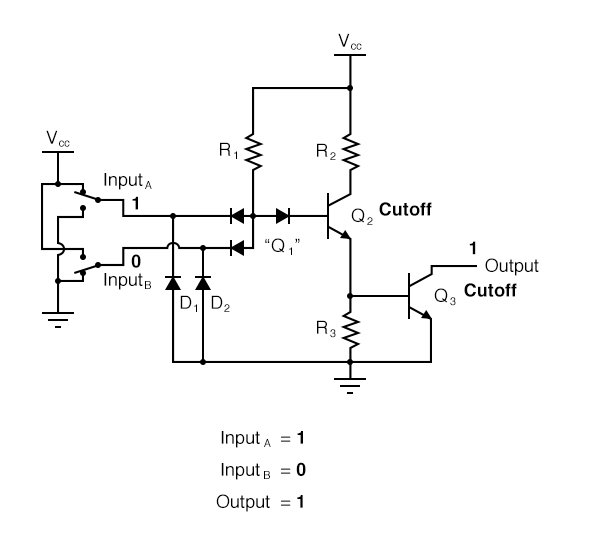 Circuit Illustration for Input States Diagram 3