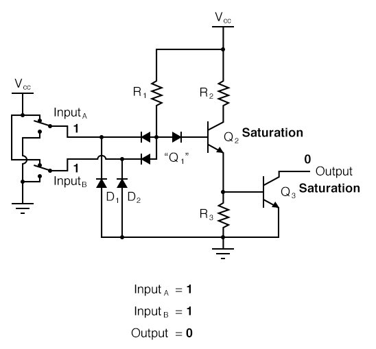 Circuit Illustration for Input States Diagram 4
