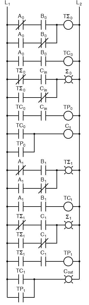 Diagram Full Adder Ladder Diagram Full Version Hd Quality Ladder Diagram Lovediagram Argiso It