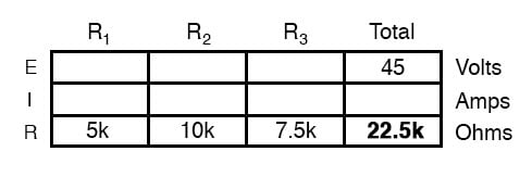 circuit resistance table 2