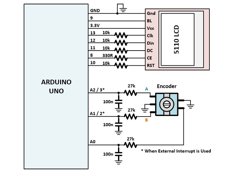 the circuit is built around arduino uno  a nokia 5110 lcd is used for  graphical interface  a mechanical rotary encoder with push-on switch and  its rc