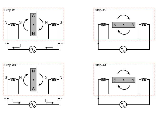 on ac motor wiring circuit