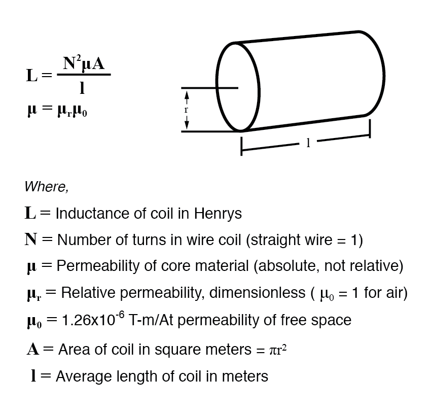 coil of wire inductance formula